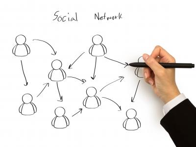 Les médias sociaux : meilleures pratiques en contexte d'affaires