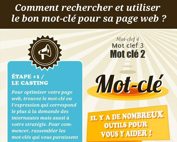 Comment rechercher et utiliser le bon mot-clé pour sa page web?